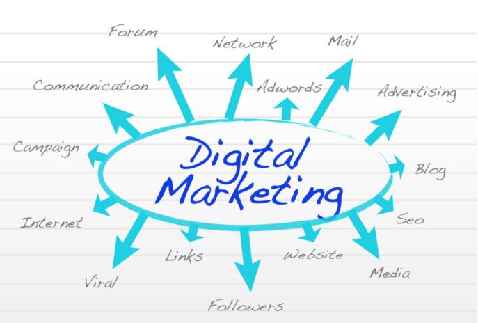 digital marketing, thiết kế và phát triển web, marketing online